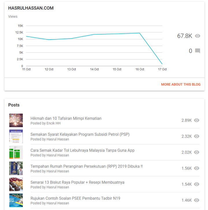 Perubahan Pada Bahagian Stats Blogger