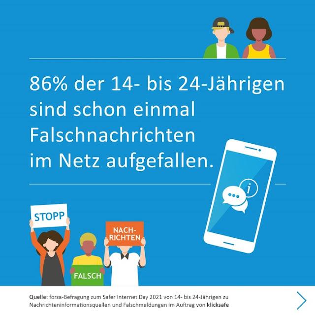 Wie schütze ich mein Kind vor Falschnachrichten? klicksafe unterstützt Eltern mit Tipps und neuem Material / Forsa Umfrage zum Safer Internetday 2021