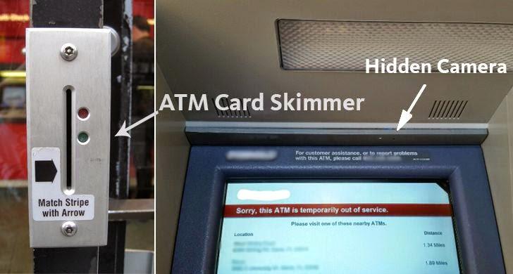 स्किमिंगच्या मदतीनं अशी होते एटीएममधून चोरी