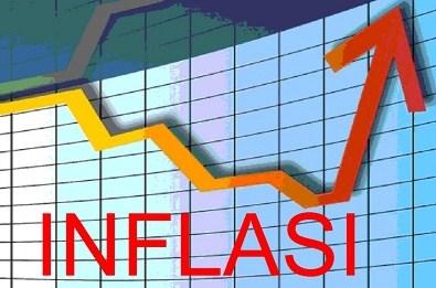 Definisi Pengertian Inflasi