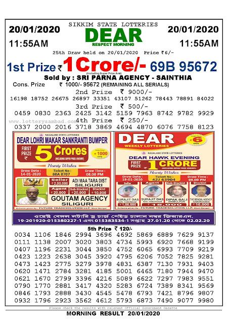 Lottery Sambad 20.01.2020 Sikkim Lottery Result 11.55 AM