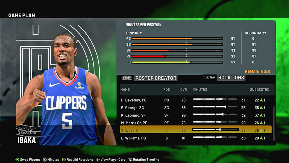 Serge Ibaka Portrait Pack Clippers By 2kspecialist [FOR 2K21]