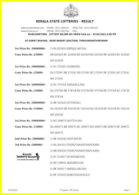 Live: Kerala Lottery Result 7.3.2021 Bhagyamithra BM-4 Lottery Result