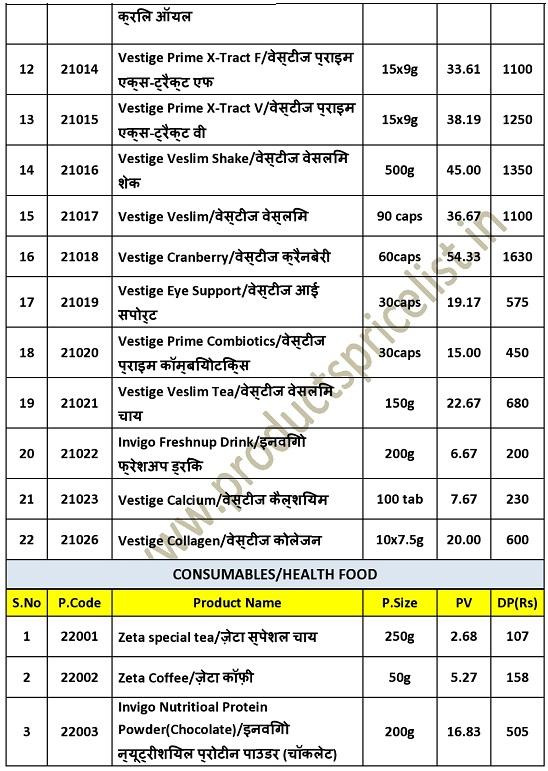 New Vestige DP Products Price list 2020