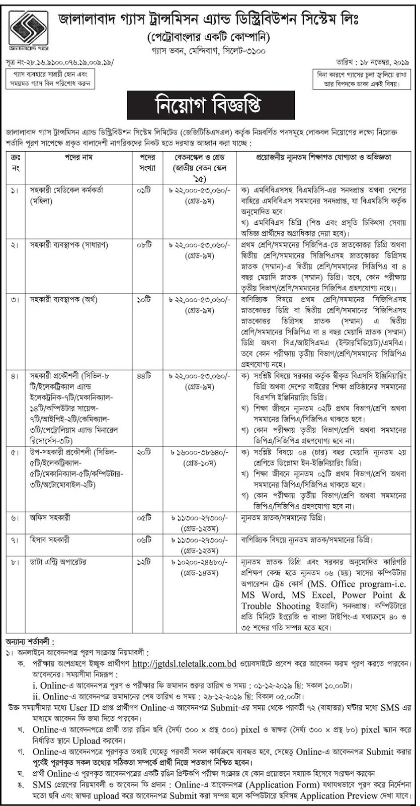 Jalalabad Gas Transmission and Distribution System Limited Job Circular 2019