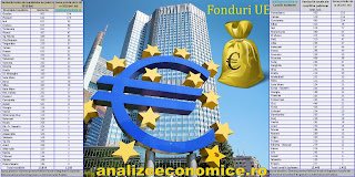 Ce sume au primit de la UE administrațiile locale