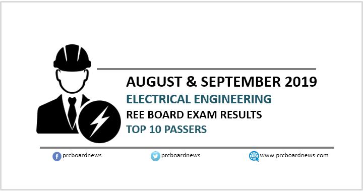 EE RESULT: August - September 2019 Electrical Engineer REE board exam top 10