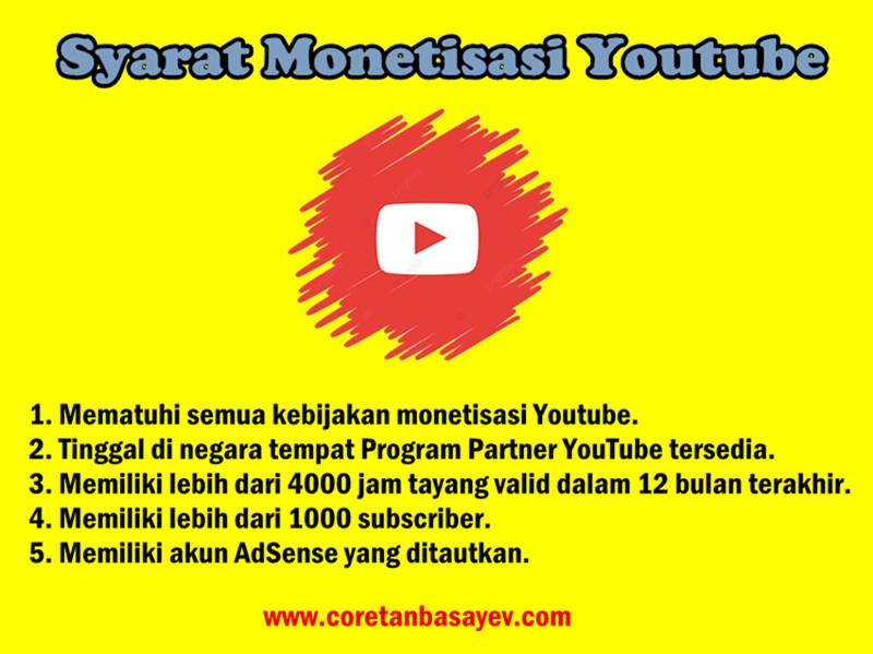 Syarat Monetisasi Youtube