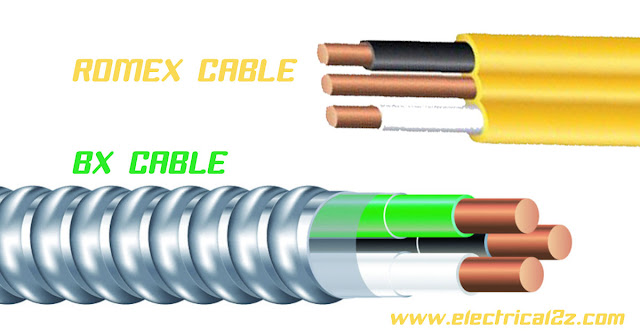 what is cable, romex cable, bx cable, seu wire @electrical2z