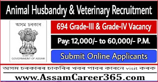 Animal Husbandry & Veterinary Recruitment 2021 - 694 Grade III And Grade IV Vacancy