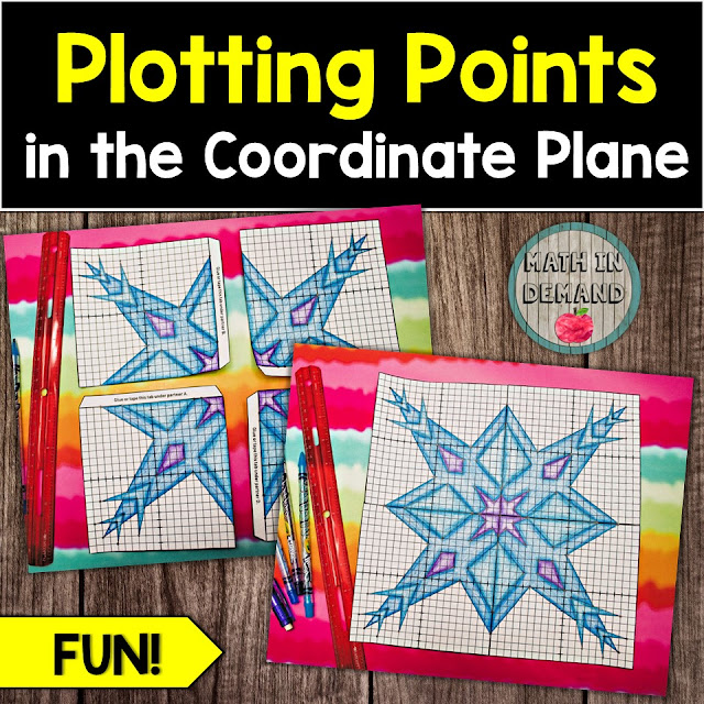 Plotting Points in the Coordinate Plane (Graphing Points in the Coordinate System)