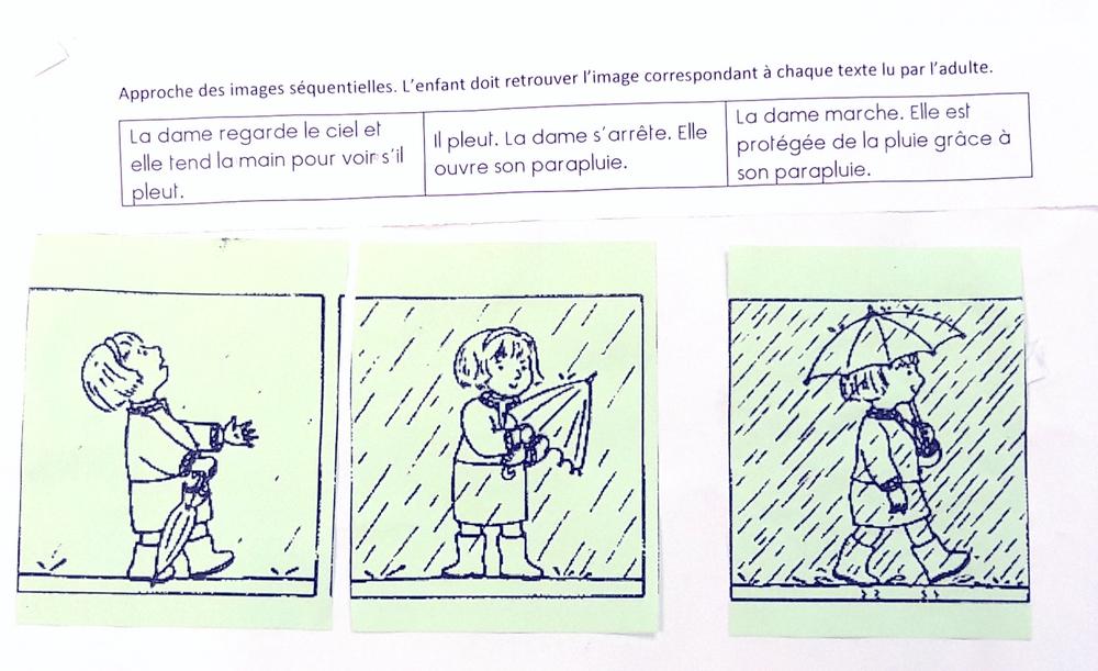 Le Journal De Chrys Pluie Soleil Et Neige En Maternelle