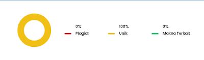 Cara Memilih Keyword Artikel Blog