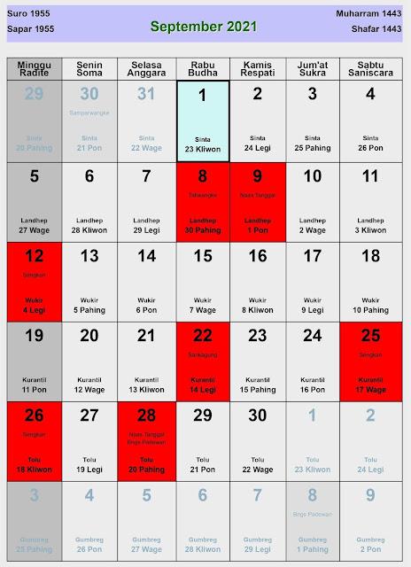 Kalender Jawa September 2021 Lengkap Hari Baik & Buruk