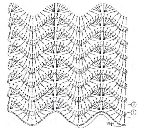 Patrón - Crochet Puntada ondas combinada a crochet y ganchillo por Majovel Crochet paso a paso