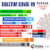 Piatã : Confira o Boletim Covid-19 desta  quinta-feira (17)