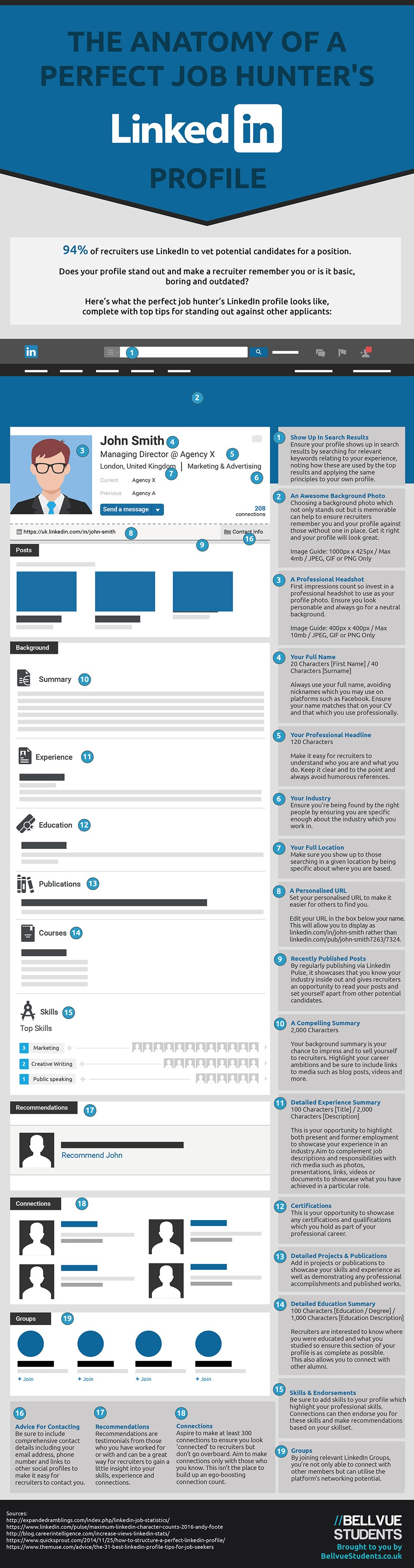 The Anatomy of a Perfect Job Hunter's Linkedin Profile - #Infographic