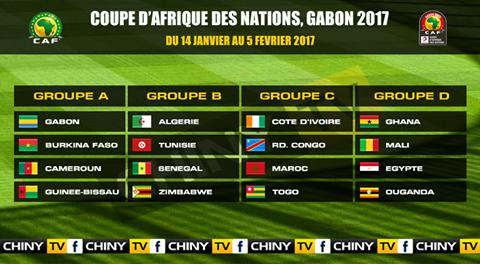 Caf coupe d 39 afrique des nations 2017 le programme les - Coupe d afrique des nation ...