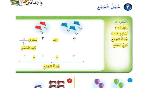 حل درس جمل الجمع الرياضيات للصف الأول ابتدائي