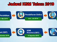Jadwal  Kompetisi Sains Madrasah (KSM) Tahun 2019