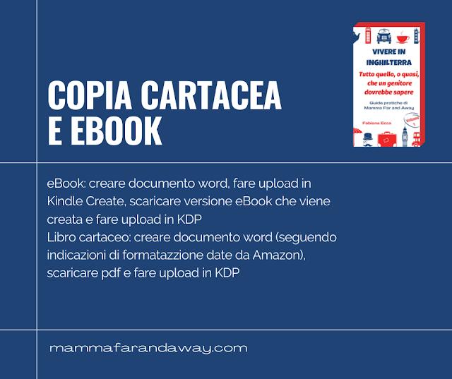 ebook e libro con amazon