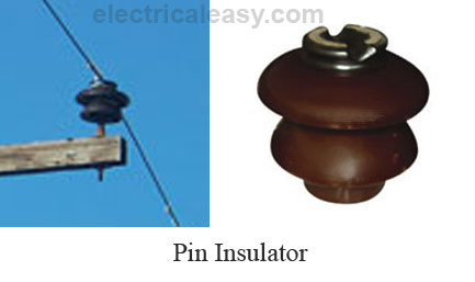Insulators used in overhead power lines for Power line insulators glass