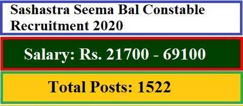 The SSB Constable Full Form, Salary, Exam, Admit Card, Online Form, Interview, Result 2020 for 1522 Post 2021