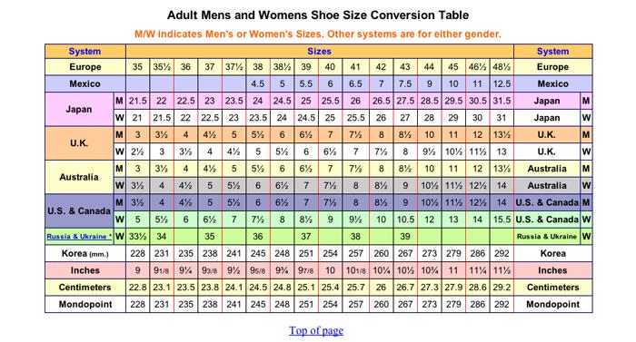 American Shoe Size Wikipedia