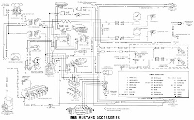accessories electrical wiring diagrams of 1966 ford. Black Bedroom Furniture Sets. Home Design Ideas