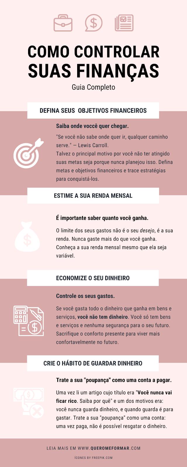 Infográfico O Guia Completo de Como Controlar a Sua Vida Financeira para Atingir Seus Objetivos