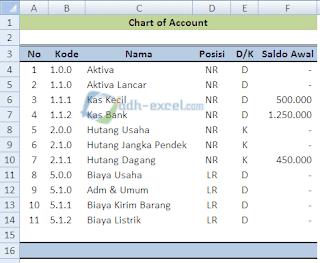 adh-excel.com CoA Buku Besar Excel