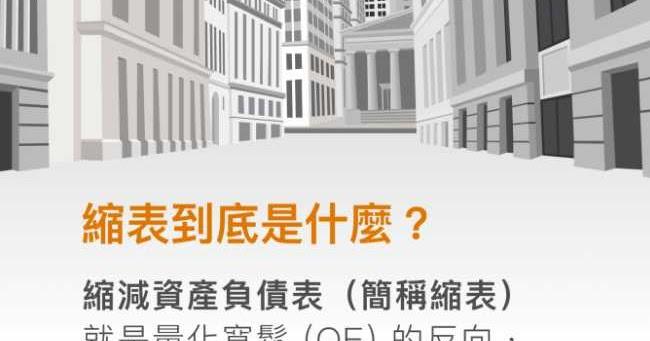 台灣自金融海嘯到美國聯儲停QE、升息、縮表 - 台灣產業興衰 ( Taiwan's financial tsunami to the US Federal Reserve stopped QE, raise interest rates, shrink the table - Taiwan's industry boom )