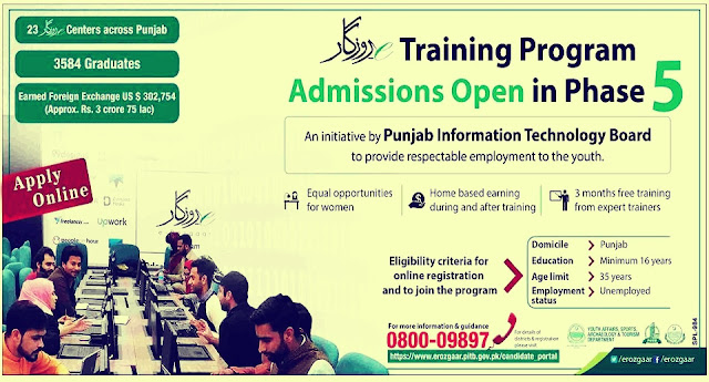 E-Rozgaar Training Program 201 9 Youth can Earn Rs 80,000 per month through e-Rozgar Training Program 2019