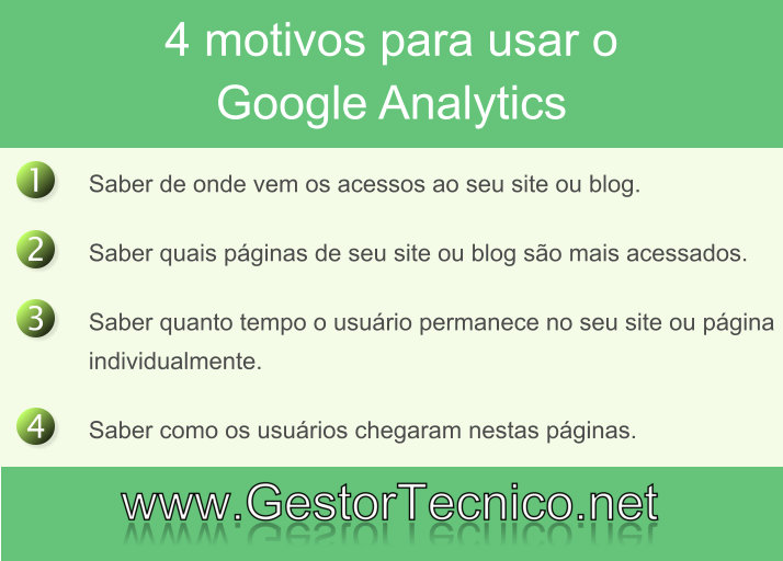 google-analyticis-por-que-usar