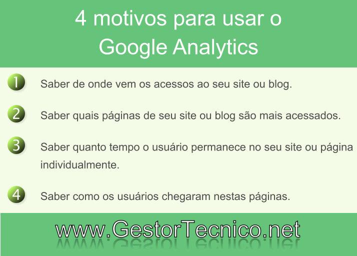 google-analyticis-por-que-usar