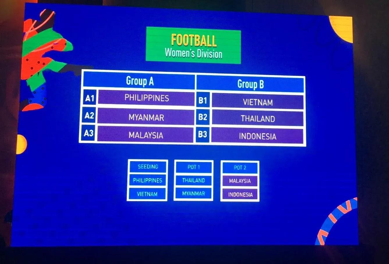 Bóng đá nữ Việt Nam cũng nằm ở bảng B