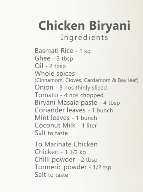 ingredents-chicken-biryani