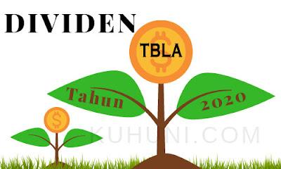 Jadwal Dividen TBLA 2020