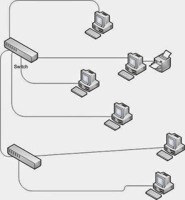 IP komputer