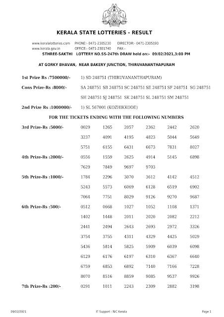 Kerala Lottery Result 09.02.2021 Sthree Sakthi Lottery Results SS 247 ss-247-live-sthree-sakthi-lottery-result-today-kerala-lotteries-results-09-02-20