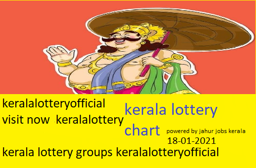 Kerala Lottery Results Today 18.01.2021 Win Win W-599 Result
