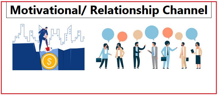 (2) Motivational Video/ Relationships Channel