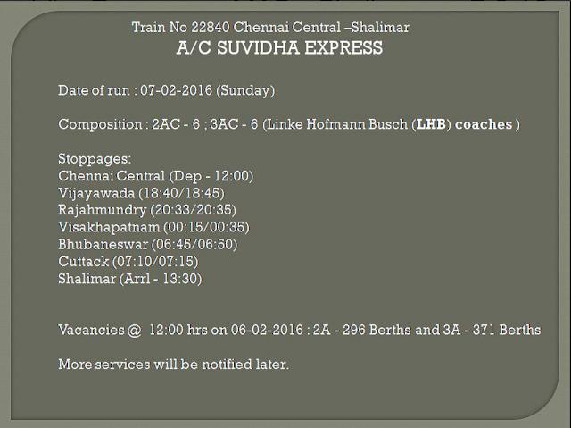 AC Suvidha Express 22840 details