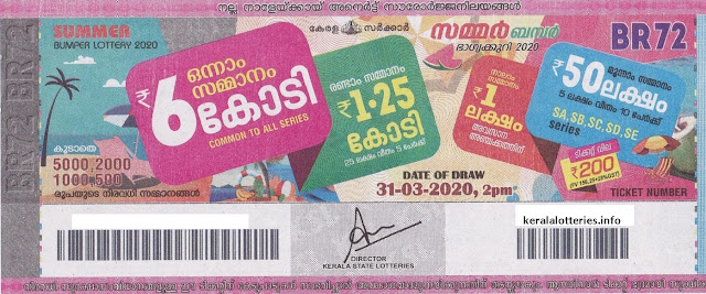 Kerala Lottery Summer Bumper 2020 Result Dated 31.03.2020