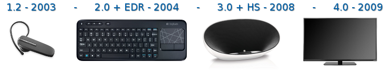Bluetooth version history - Image