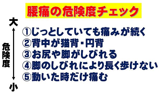 神戸やすらぎ訪問マッサージ 腰痛の危険度チェック