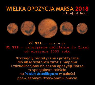 Wielka opozycja Marsa 2018 - podstawy teoretyczno-praktyczne i specjalne info-grafiki na tegoroczny sezon widoczności Czerwonej Planety