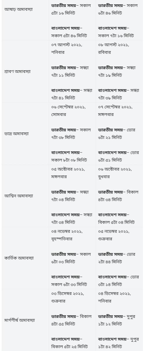 অমাবস্যা কবে ২০২১-অমাবস্যা ২০২১ বাংলাদেশ/ইন্ডিয়া তালিকা | অমাবস্যার সময় সূচি 2021