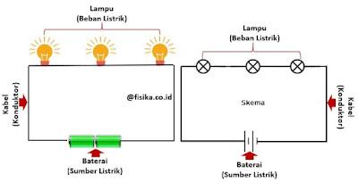susunan rangkaian seri lampu