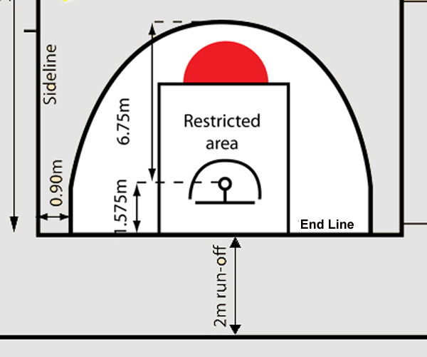 Jual Ring Basket Papan Pantul Basket Ring Basket Portable Tiang Basket Tanam Gambar Dan Ukuran Lapangan Bola Basket Standar Fiba 2018
